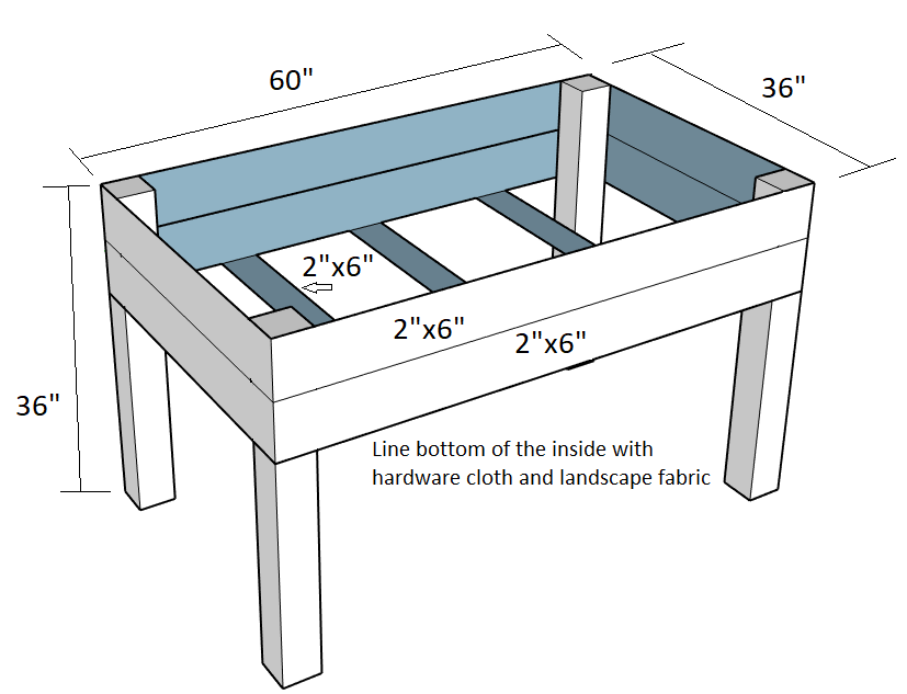 Design to build an elevated raised bed